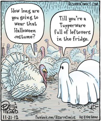 Turkey Halloween